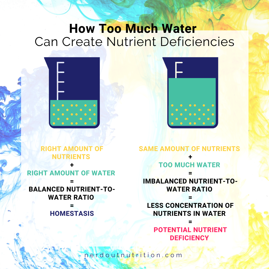 How Too Much Water Can Create Nutrient Deficiencies